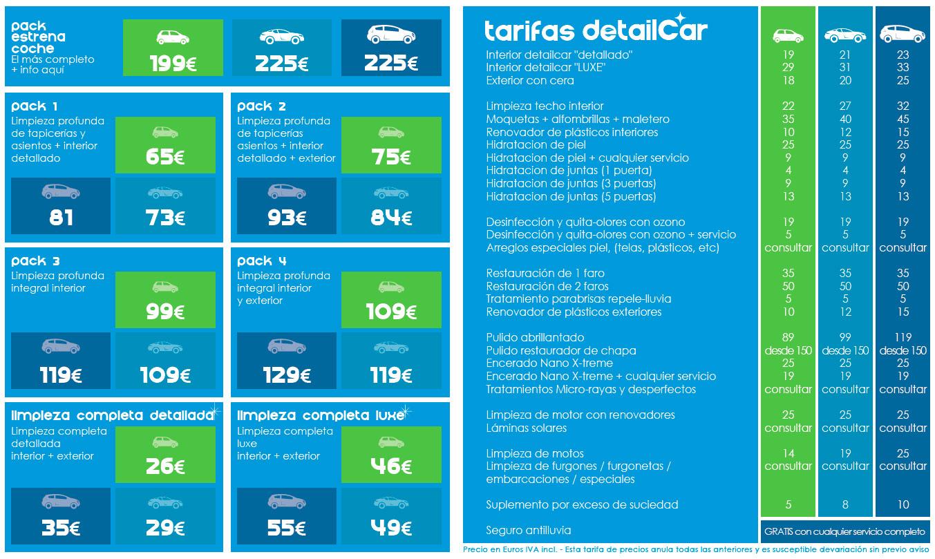 Tarifas precios DetailCar